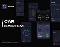 CAREYE mobile app casestudy