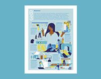 Editorial Illustration - Fast Company