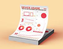 ASDA Ecommerce Infographics