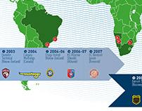 Graphic for football adventurer Lutz Pfannenstiel
