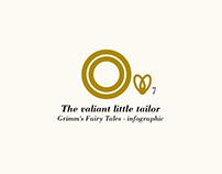 The valiant little tailor infographic