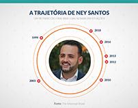 Infográfico Informativo