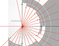 Müller-Brockmann's Beethoven Poster Geometric Analysis
