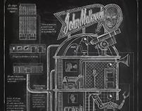 Dentro de la cabeza de John Malkovich, un gran viaje