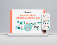 Parenthood and Entrepreneurship in 2019 infographic