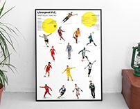 Liverpool 2018/19 x Classic Kits A2 Print.