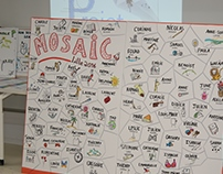 Mosaic 2016 - Université catholique de Lille