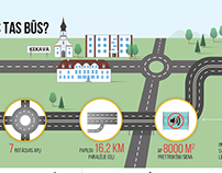 Infographic: What will be the Kekava bypass