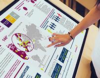 AstraZeneca presentation for touch screens