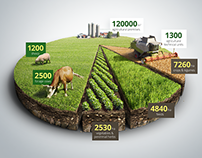 Agricultural 3D infographics