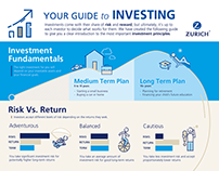Zurich Insurance Infographics