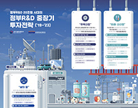 KISTEP - 정부 R&D 중장기 투자전략 (2019)