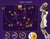 ESPN Infographics