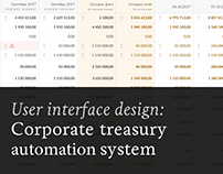Corporate Treasury Automation System