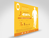 Infographic on Wearable Technology