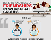 Friendships in the Workplace
