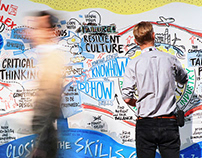 Talents at Work | Graphic Facilitation