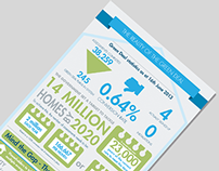 Reality of Green Deal Infographic