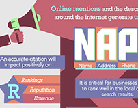 Infographic: Google my business Tips