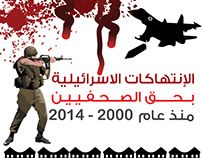 Israeli assaults against journalists (2000-2014)