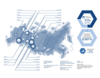 Schlumberger infographics