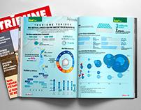 infographie: Tourisme Tunisien