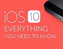 ios 10 everything you need to know