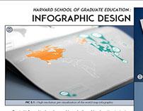Harvard School of Education: Infographic Design