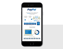 Infographic Design: PayPal