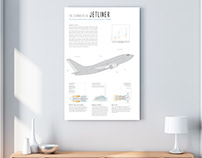 The Power of Flight Infographic