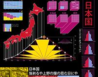 Japan demographic infographic