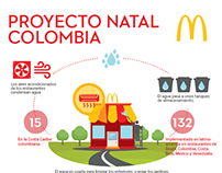 Proyecto NATAL COLOMBIA