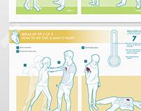 Break-up tip series