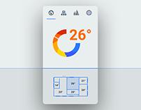 Daily UI No. 21 | Home Monitoring Dashboard