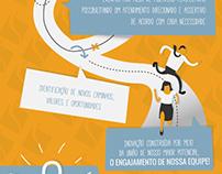 Infográfico Santi Eventos