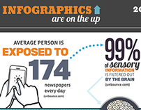 Infographics are on the up