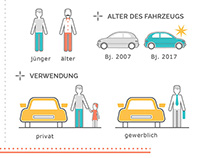 Insurance criteria. Infographics.