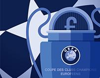 B | Champions League