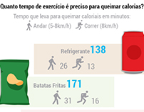 Infografia.