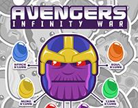 Infinity War Chibi