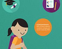Nellie Mae Education Foundation Design & Illustration