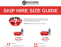 Mackers Skip Hire Guide Infographic