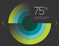 Northern Trust: Infographics