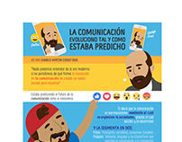 Infografía animada, Diseño editorial.