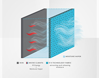 Technical Illustration&Animation