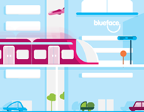 Blueface® | Corporate Animation
