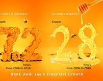 Audi Bank Egypt