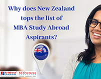 MBA in New Zealand