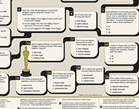 The Oscar Quiz / La Lettura