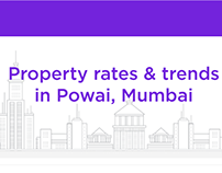 SEO Page for property rates & trends in Mumbai